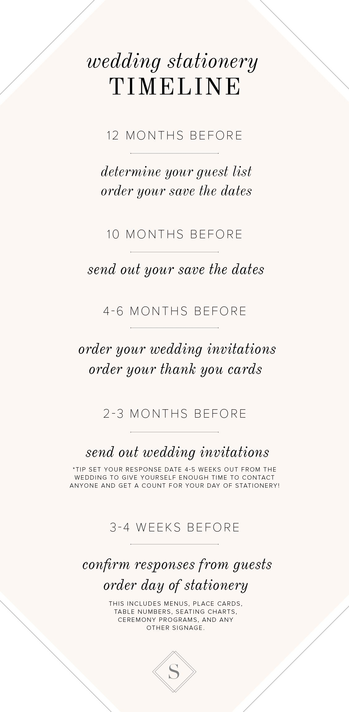 Wedding Stationery Timeline
