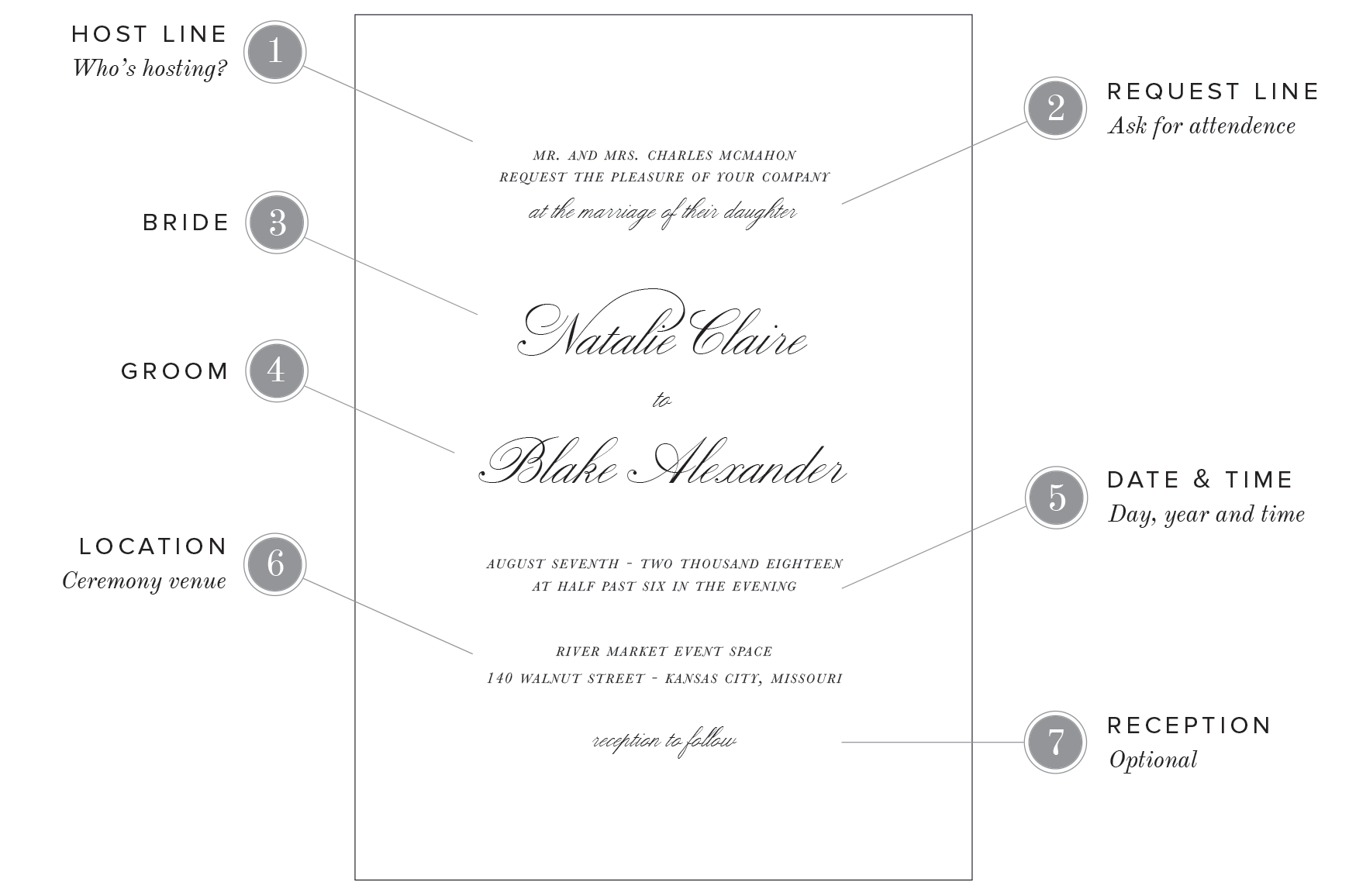 wedding invitation wording examples  shine wedding invitations, invitation samples