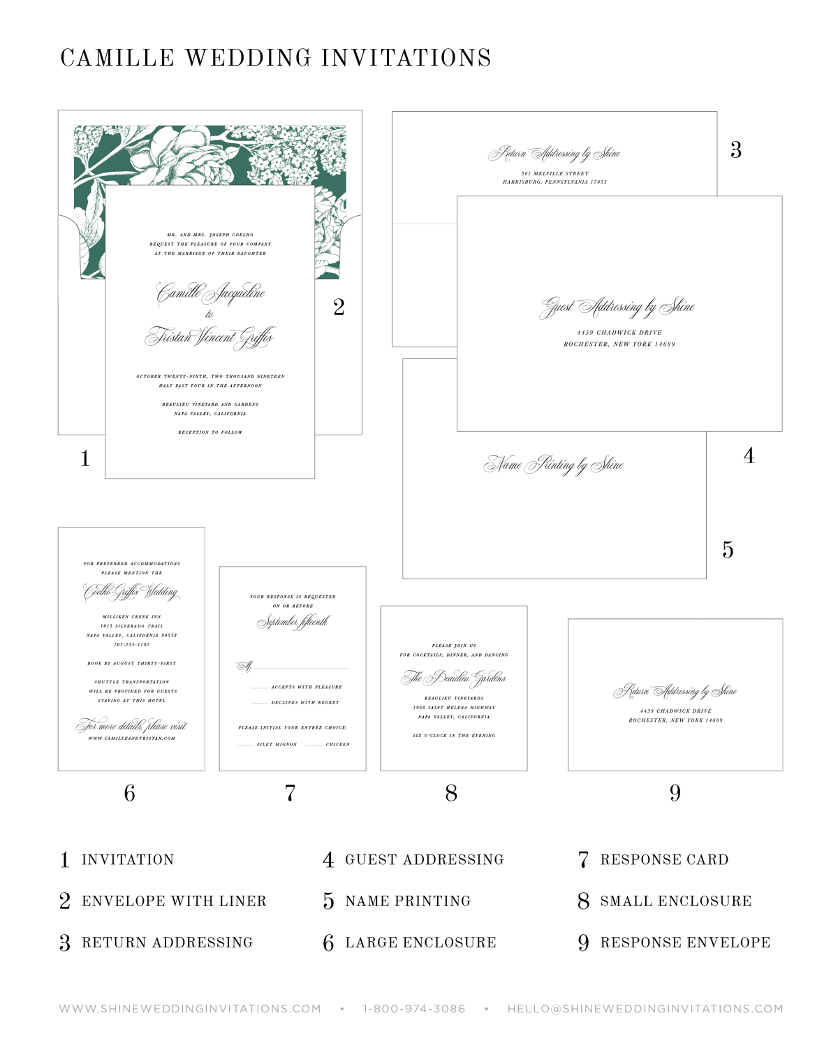 Letterpress Wedding Invitation Diagram