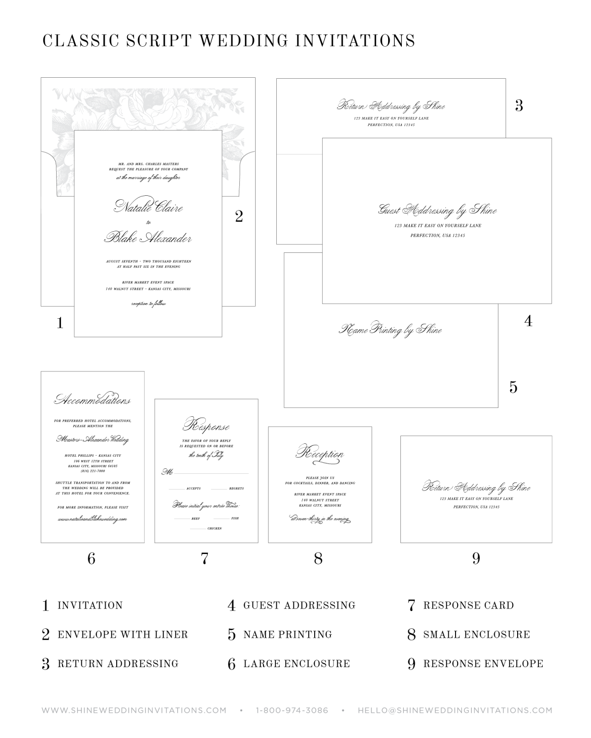 Wedding Invitation Diagram and Guide