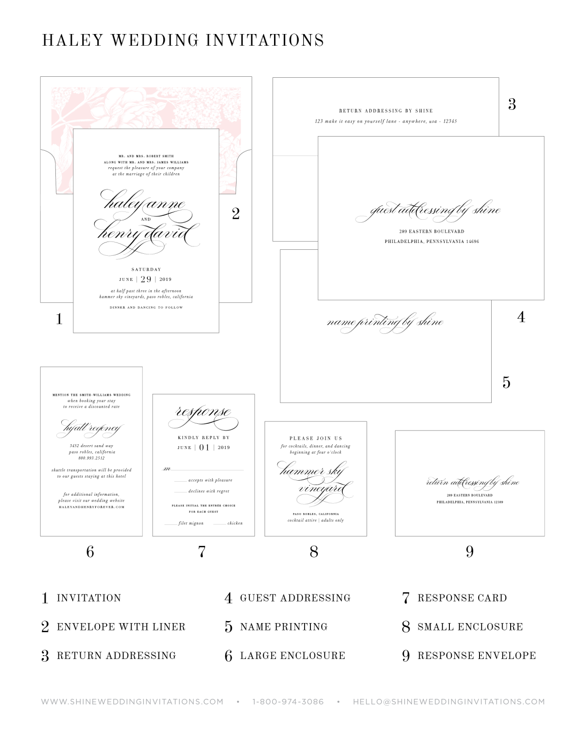 Wedding Invitation Components Guide