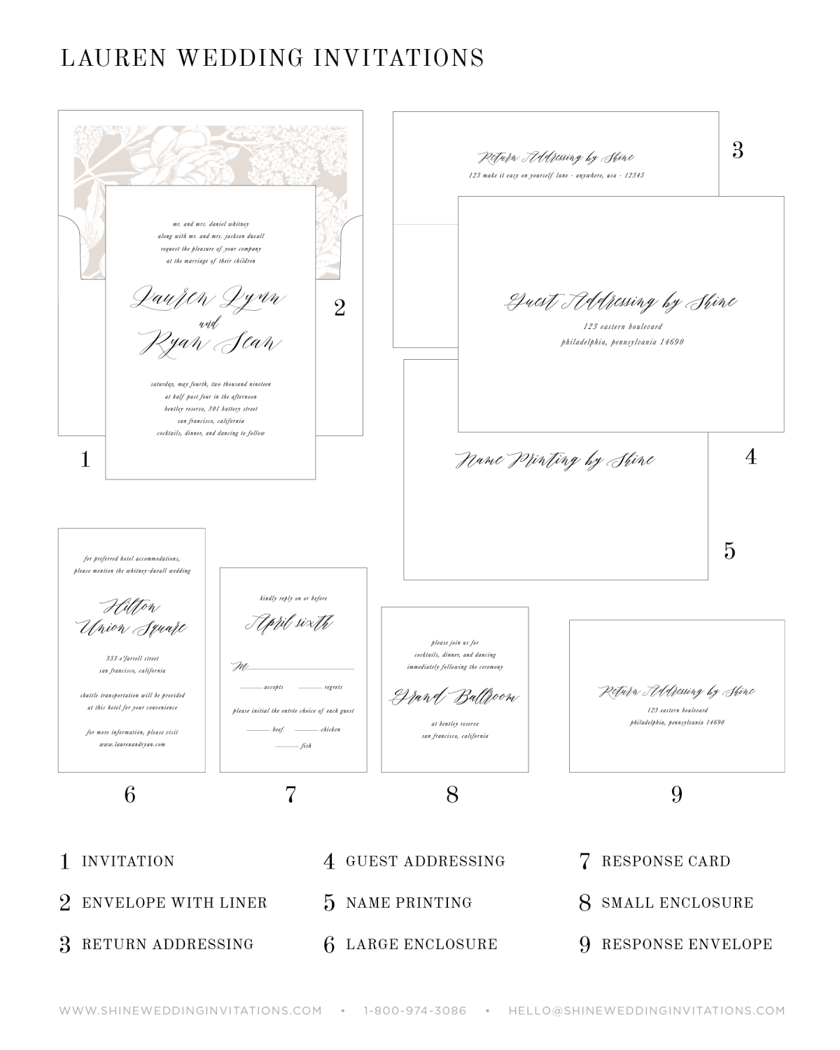 Wedding Invitation Diagram
