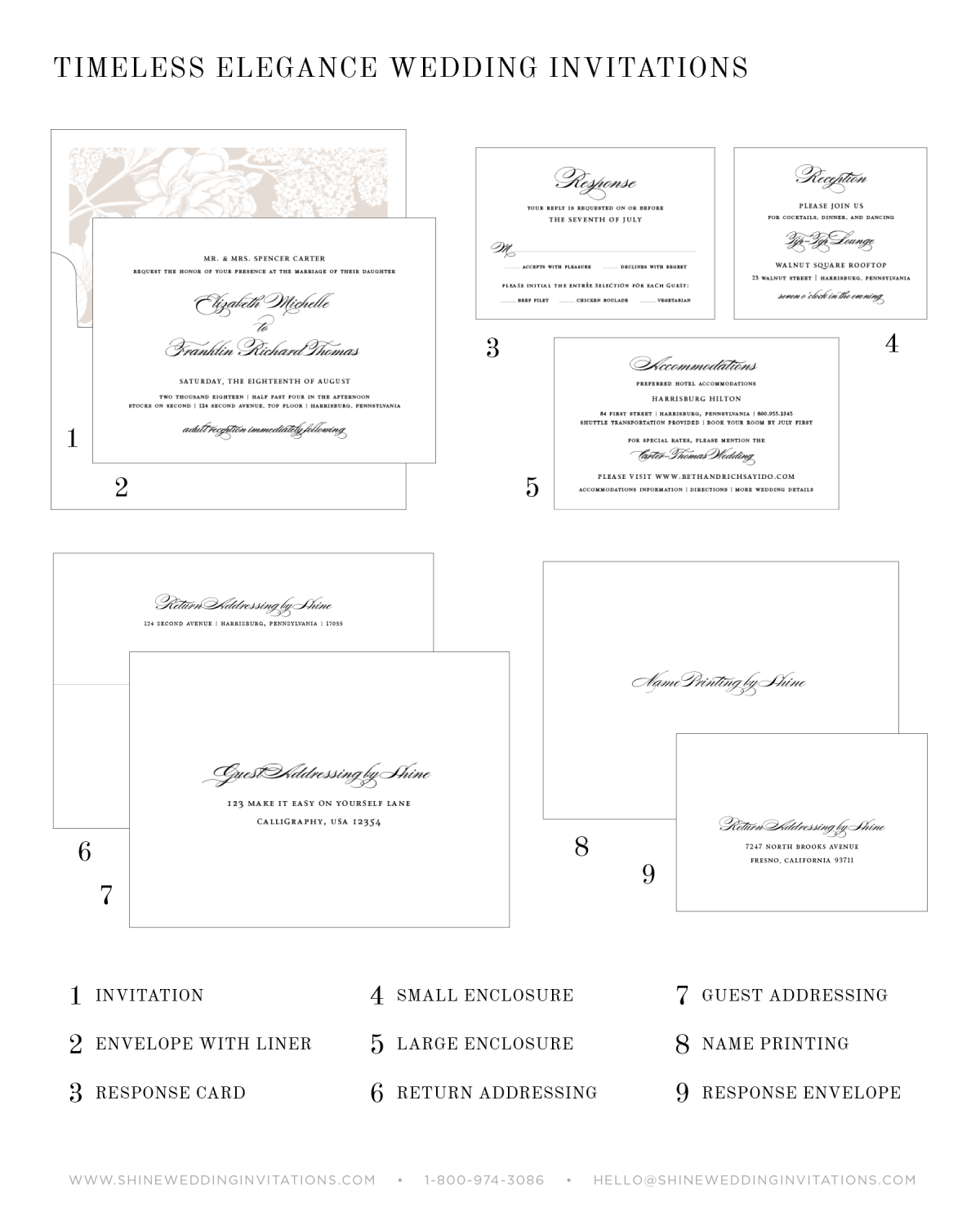 Timeless Elegance Wedding Invitation Diagram