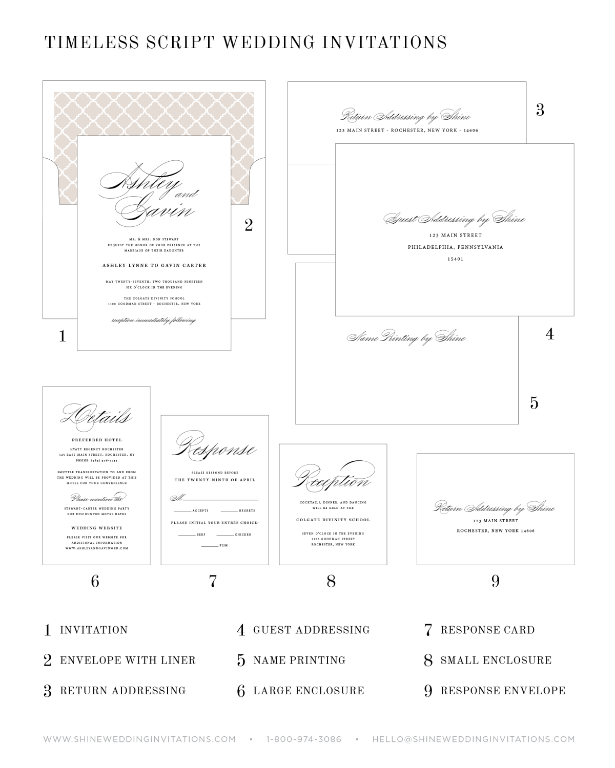 Diagram of Wedding Invitation Pieces