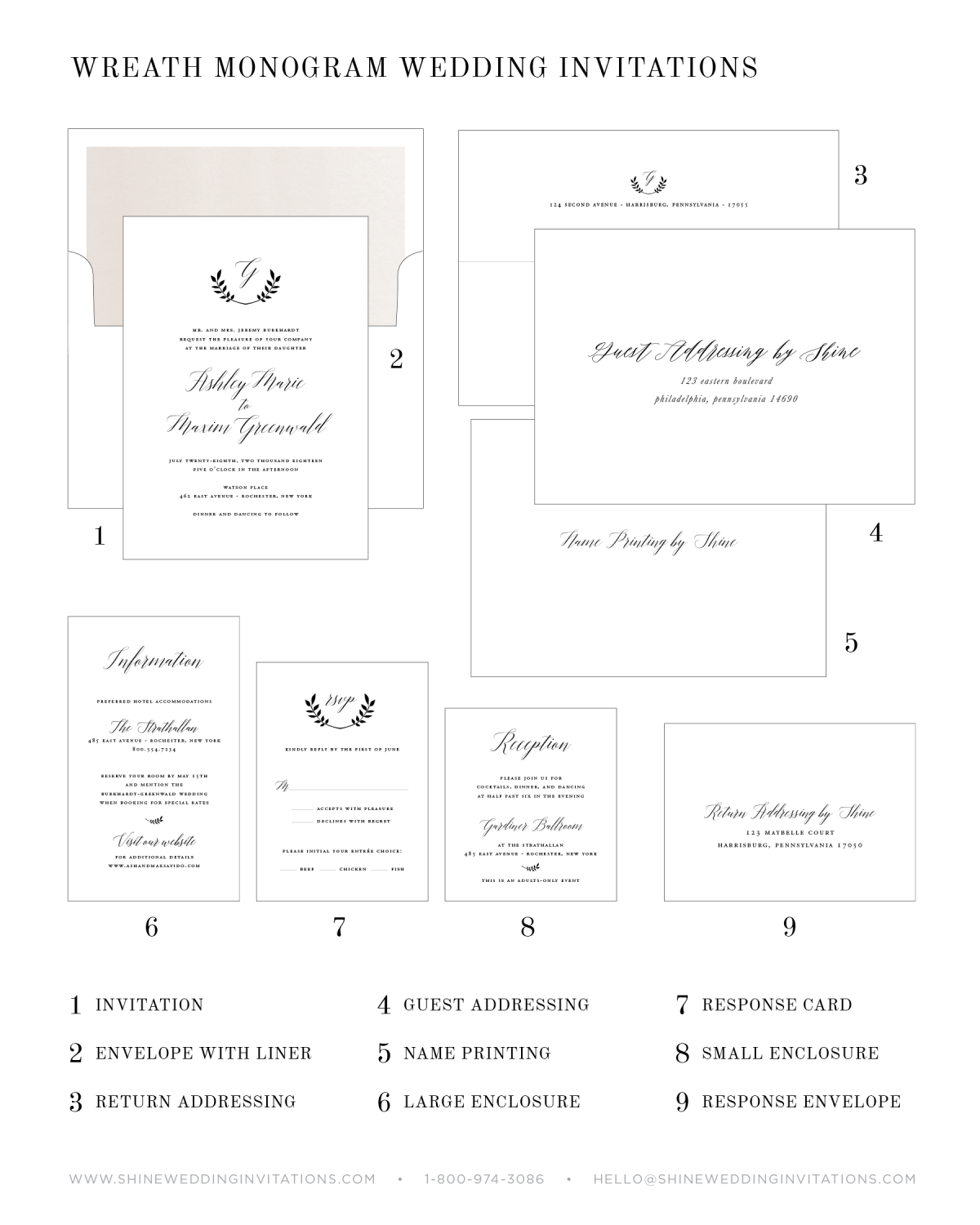 Wedding Invitation Diagram Guide